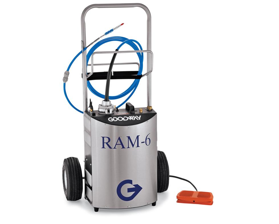 RAM 6